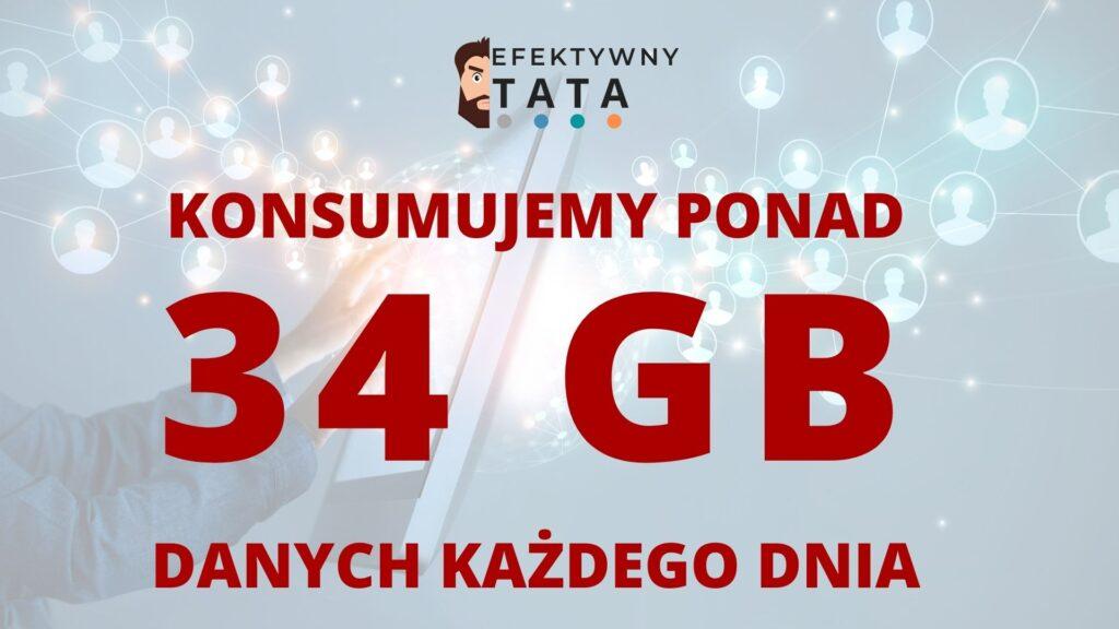 Konsumujemy ponad 34GB danych każdego dnia